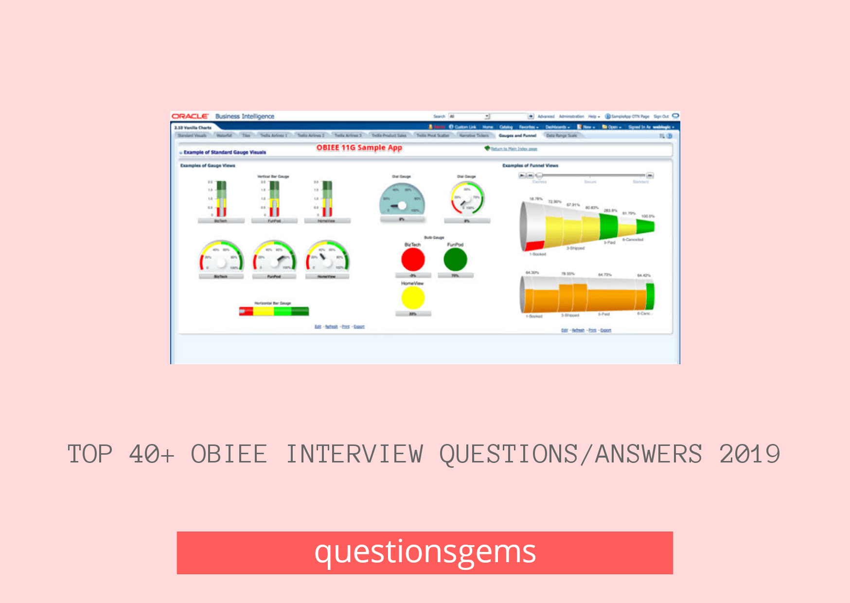 Top 40 OBIEE Interview Questions And Answers 2019 [Updated]