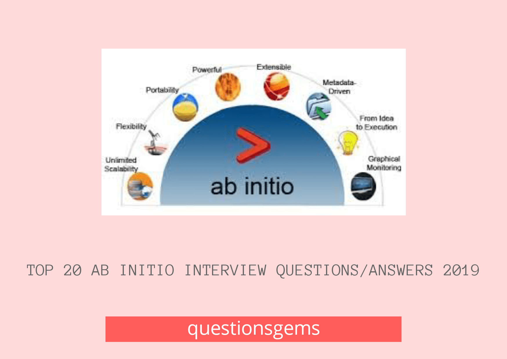 Ab Initio Interview Questions And Answers 2019