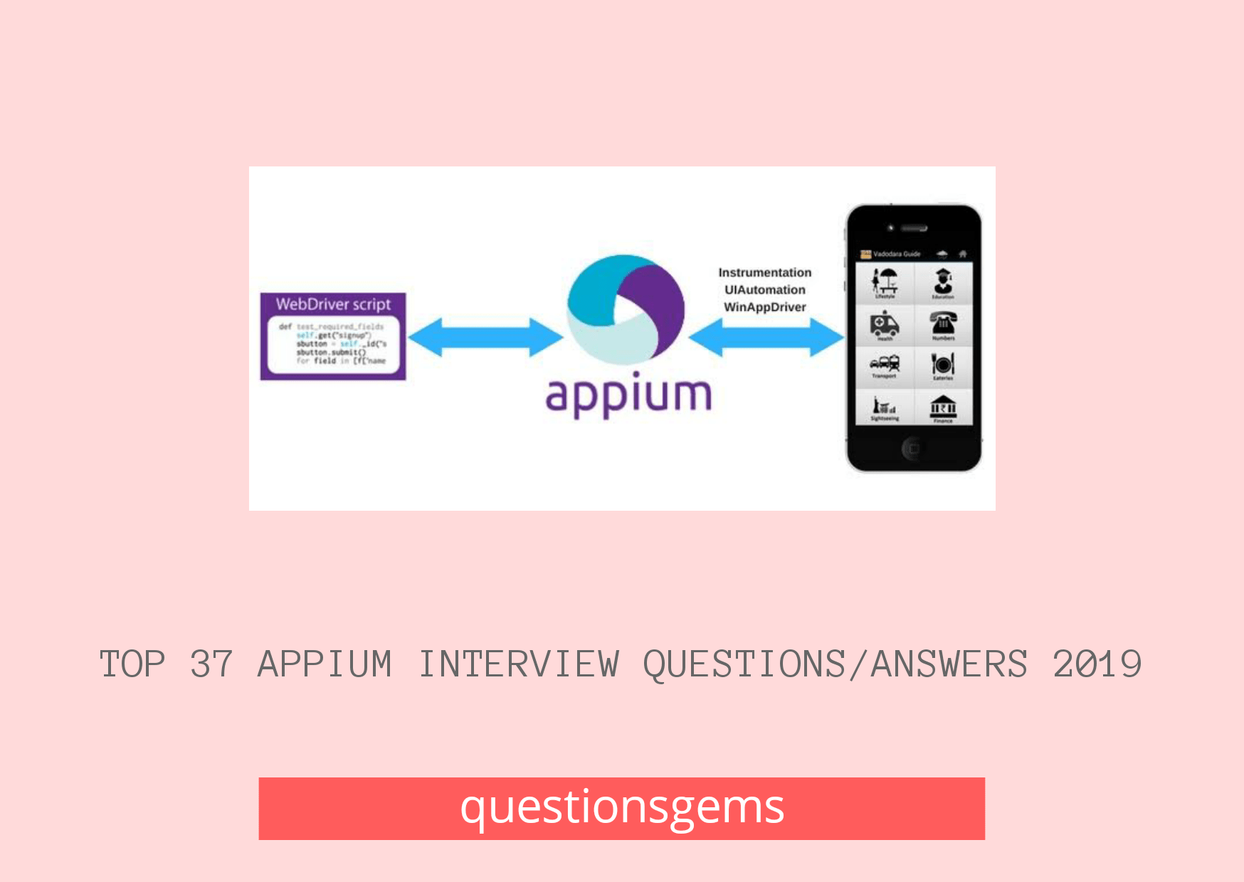 Appium Interview Questions And Answers 2019
